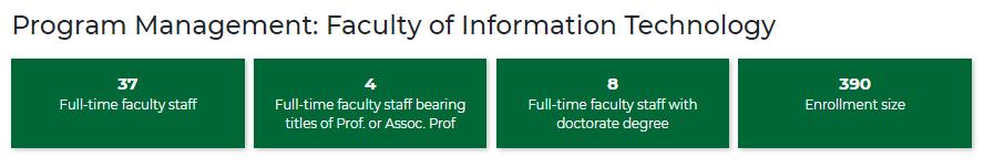 Chương trình đào tạo Công nghệ thông tin đạt 4 SAO PLUS.